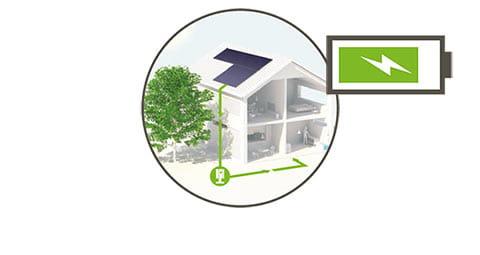 Mein Solarstrom: Batterie 10 Uhr vormittags
