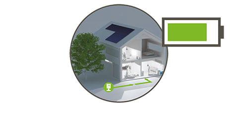 solarenergie produzieren speichern selber nutzen ewe. Black Bedroom Furniture Sets. Home Design Ideas