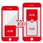 Sichern Sie sich Ihr Datenvolumen mit dem GigaDepot.