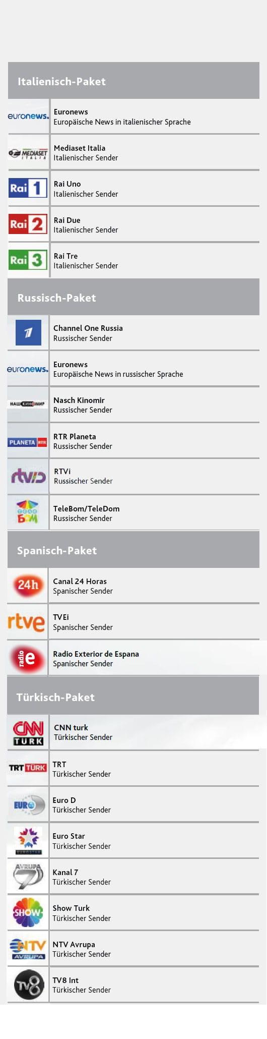 EWE TV plus Senderpaket 2