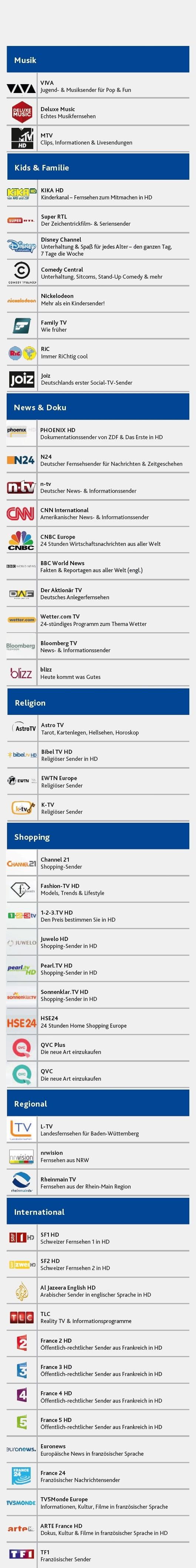 EWE TV Senderliste