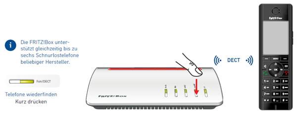 IP-Umstellung mit schnurlosen Telefonen