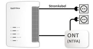 Checkliste Glasfaseranschluss - FritzBox mit Strom versorgen | EWE