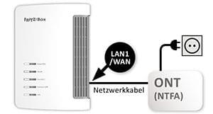 Checkliste Glasfaseranschluss - ONT mit FritzBox verbinden | EWE