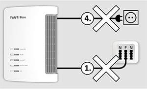 Checkliste Glasfaseranschluss - Vorbereitung bei einer vorhandenen Fritz!Box | EWE