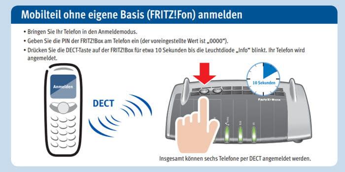 Anleitung Installation DSL FritzBox 7490