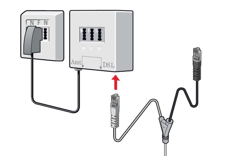 Anschluss des Y-Kabels an den Splitter in die DSL Buchse