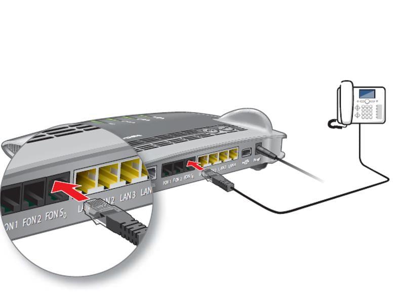 Anschluss ISDN Telefon