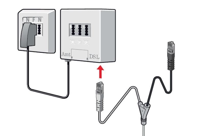 Anschluss des DSL Kabels an den Splitter