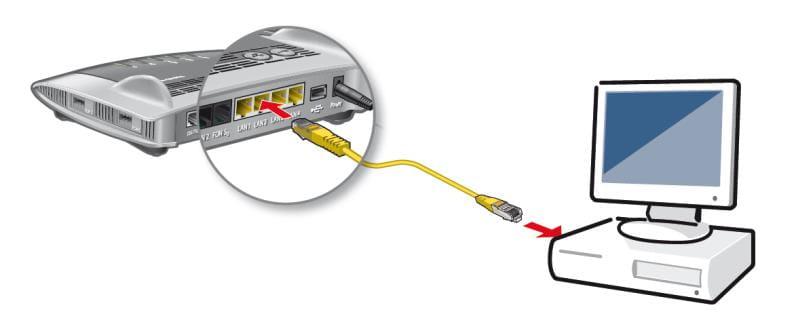 Anschluss eines PC per LAN Kabel an die FRITZ!Box 7490